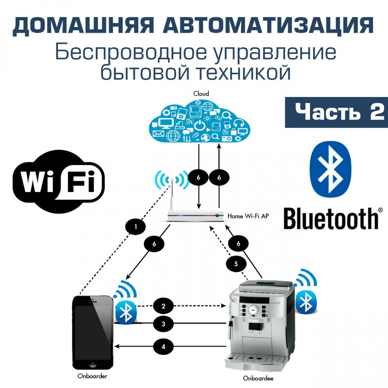 WirelessControl_part2